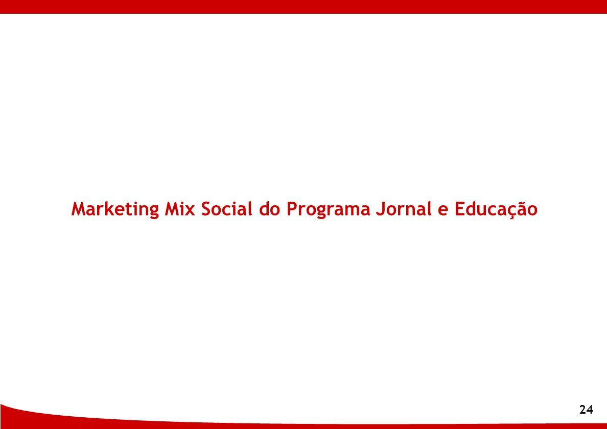 24 Marketing Mix Social do Programa Jornal e Educação