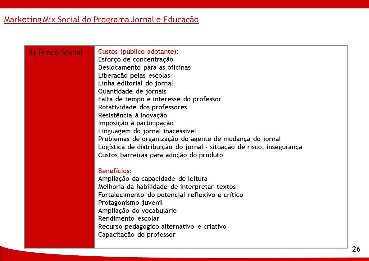 26 3) Preço Social Custos (público adotante): Esforço de concentração Deslocamento para as oficinas Liberação pelas escolas Linha editorial do jornal