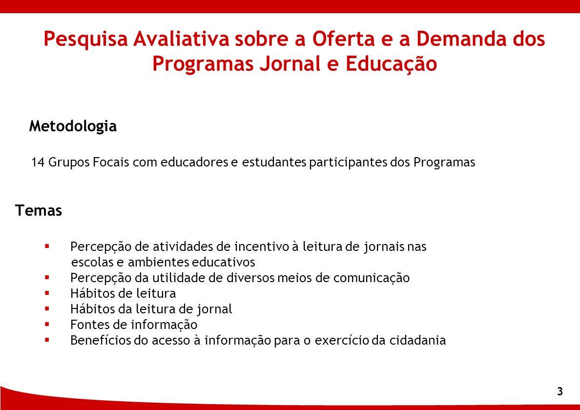 3 Pesquisa Avaliativa sobre a Oferta e a Demanda dos Programas Jornal e Educação Metodologia 14 Grupos Focais com educadores e estudantes participante