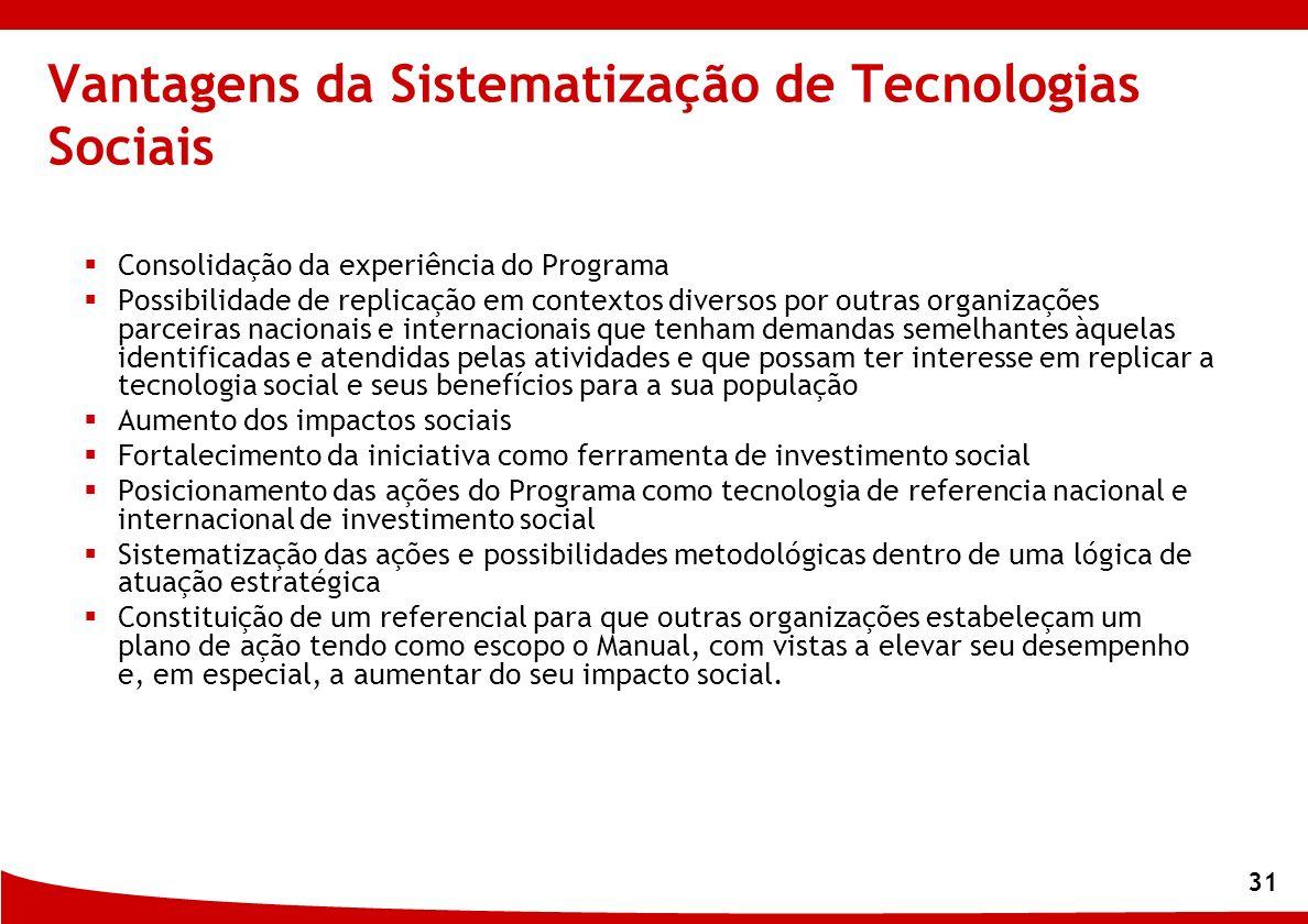 31 Vantagens da Sistematização de Tecnologias Sociais Consolidação da experiência do Programa Possibilidade de replicação em contextos diversos por ou
