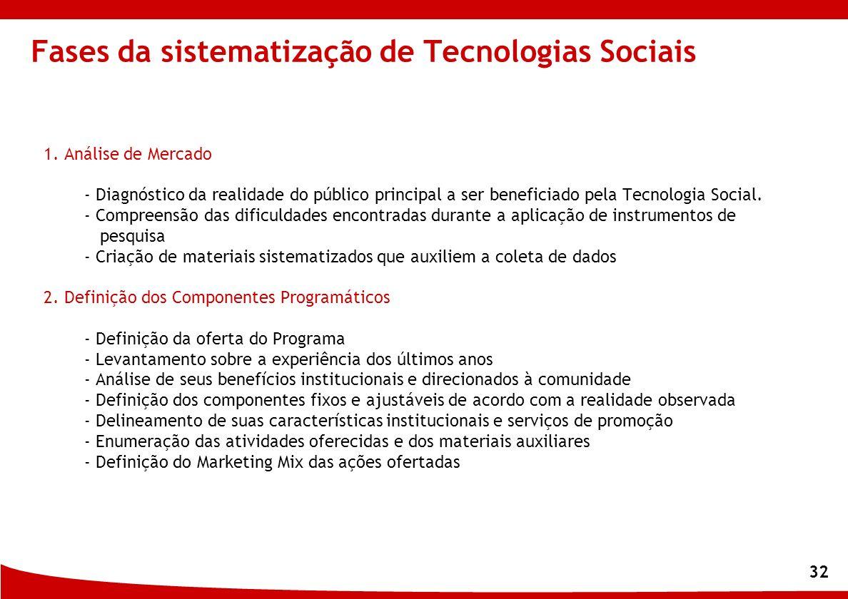 32 Fases da sistematização de Tecnologias Sociais 1. Análise de Mercado - Diagnóstico da realidade do público principal a ser beneficiado pela Tecnolo