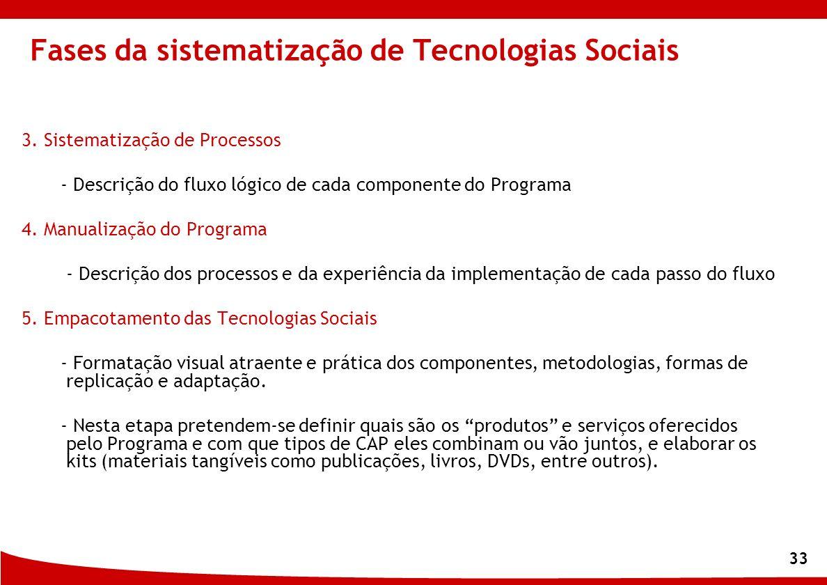 33 Fases da sistematização de Tecnologias Sociais 3. Sistematização de Processos - Descrição do fluxo lógico de cada componente do Programa 4. Manuali