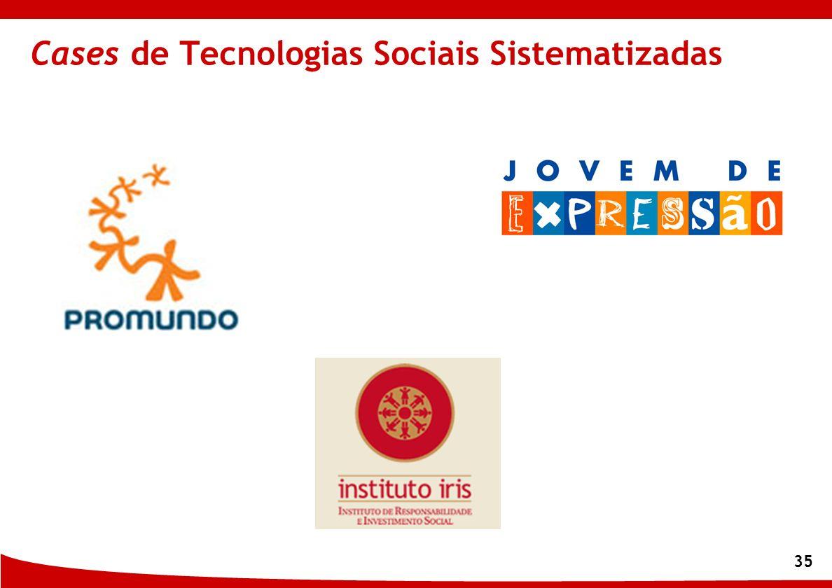 35 Cases de Tecnologias Sociais Sistematizadas