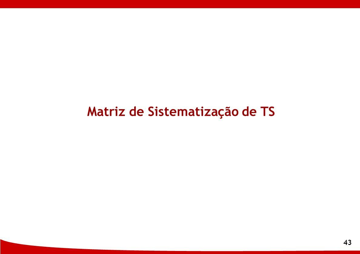 43 Matriz de Sistematização de TS