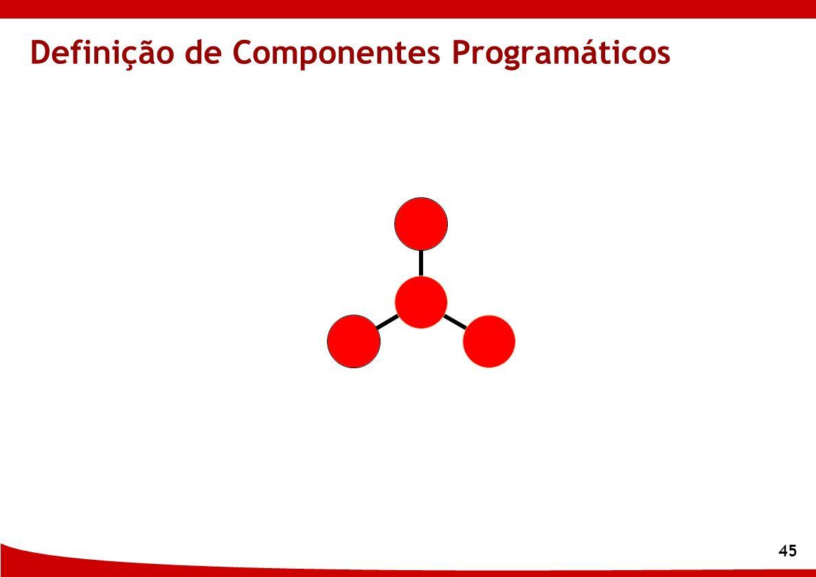 45 Definição de Componentes Programáticos