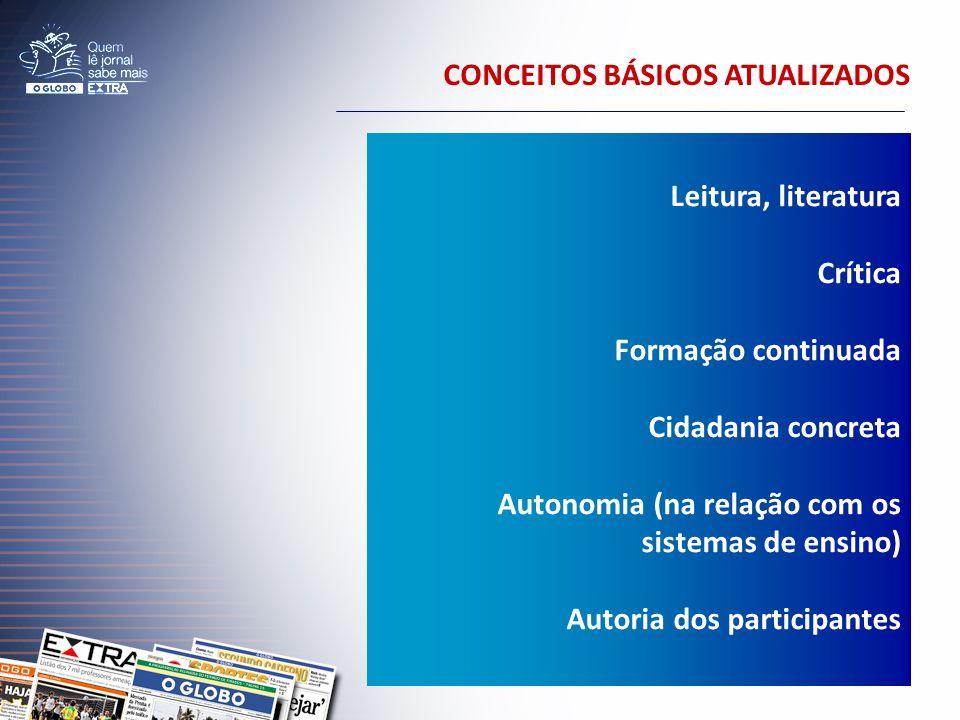Leitura, literatura Crítica Formação continuada Cidadania concreta Autonomia (na relação com os sistemas de ensino) Autoria dos participantes CONCEITOS BÁSICOS ATUALIZADOS
