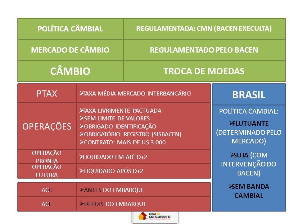 PTAX TAXA MÉDIA MERCADO INTERBANCÁRIO OPERAÇÕES TAXA LIVRIMENTE PACTUADA SEM LIMITE DE VALORES OBRIGADO IDENTIFICAÇÃO OBRIGATÓRIO REGISTRO (SISBACEN)