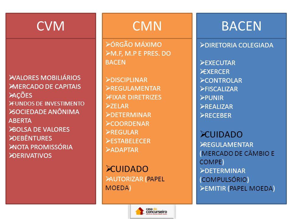 UNDERWRITER EMPRESA AÇÕES DEBÊNTURES NOTAS PROMISSÓRIAS BC INVESTIMENTO BC MÚLTIPLO (INV) D.T.V.M C.T.V.M INVESTIDOR MERCADO PRIMÁRIO TÍTULOS NOVOS CAPTAÇÃO RECURSOS MERCADO SECUNDÁRIO BOLSA OU BALCÃO ORGANIZADO TÍTULOS JÁ EMITIDOS LIQUIDEZ