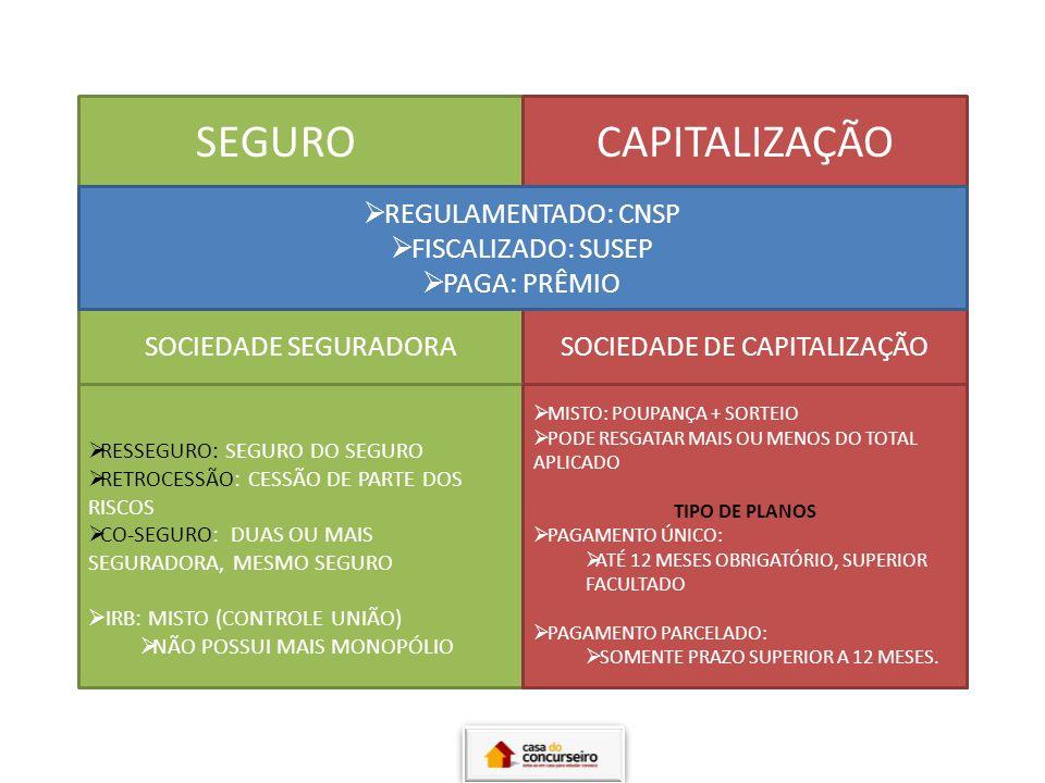 SELICCETIP GERIDO: BACEN OPERADO: BACEN – ANBIMA PRIVADO (SA ABERTA) 100% ESCRITURAL D + 0 MAIORIA ESCRITURAL D + 0 OU D + 1 TÍTULOS PÚBLICOS FEDERAIS LETRA FINANCEIRA DO TESOURO – LFT LETRA DO TESOURO NACIONAL – LTN NOTAS DO TESOURO NACIONAL – NTN TÍTULOS EMITIDOS PELO BACEN (ANTERIOR A 2002) TÍTULOS PRIVADOS: RENDA FIXA: CDB E RDB DEBÊNTURES NOTA PROMISSÓRIA CCB LH, LI, LC, LCI, LCA COTAS DE FUNDOS DERIVATIVOS: TERMO OPÇÕES SWAP TÍTULOS PÚBLICOS TESOURO: NTN – E NTN - M