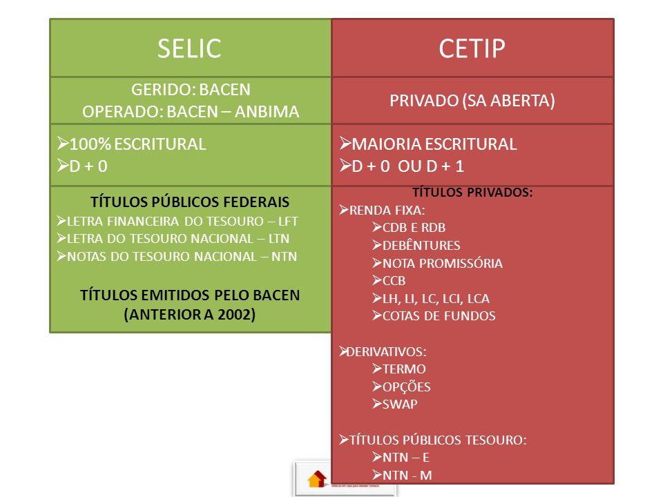 D + 0 D + 1 D + 2 D + 3 D - 1 MELHOR DATA PARA RENOVAR UM CONTRATO DE SWAP LIQUIDAÇÃO NO SELIC LIQUIDAÇÃO CONTRATOS SWAP LIQUIDAÇÃO MÁXIMA CÂMBIO PRONTO LIQUIDAÇÃO AÇÕES LIQUIDAÇÃO NO CETIP