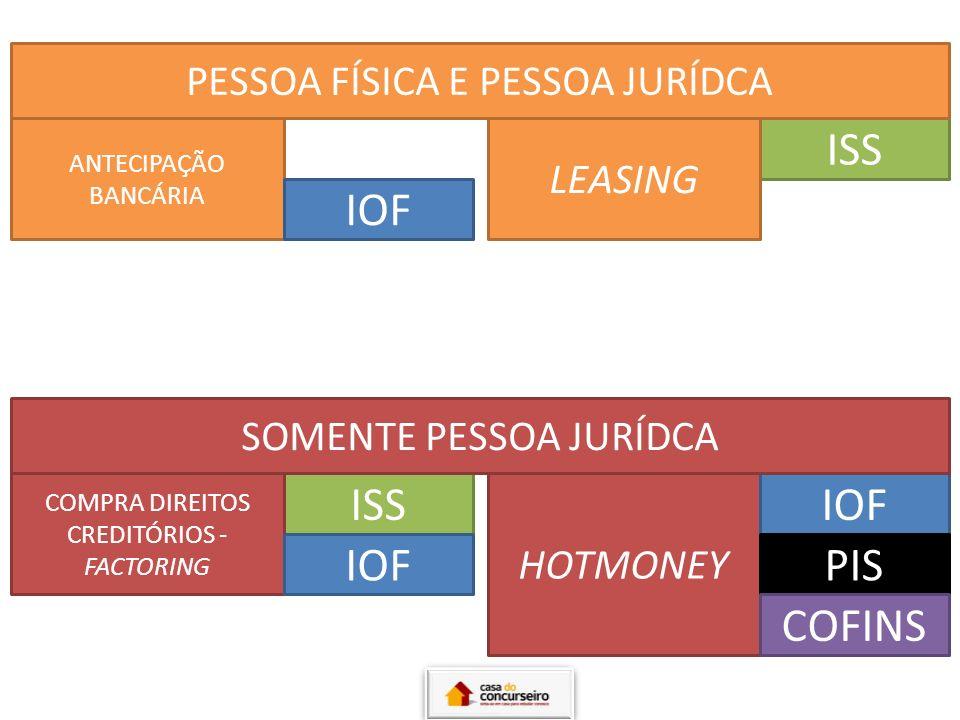 ASSOCIADOSBANCOS, CEF, COOPERATIVAS E FINANCEIRAS PUBLICO ALVOCONSUMIDOR PF, CLIENTE OU NÃO OBJETIVOHARMONIZAR A LEGISLAÇÃO, JAMAIS SOBREPOR PRINCÍPIOS GERAIS 1.ÉTICA E LEGALIDADE 2.COMUNICAÇÃO EFICIENTE 3.RESPEITO AO CONSUMIDOR 4.MELHORIA CONTÍNUA OBSERVAÇÕES NÃO SÃO PROCESSADAS RECLAMAÇÕES INDIVIDUAIS REVISÃO DO CÓDIGO A CADA 2 ANOS AUTORREGLAÇÃO BANCÁRIA (FEBRABAN)