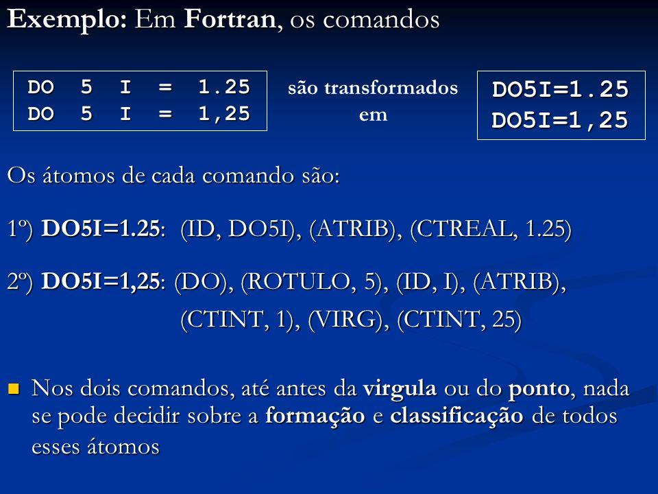 Exemplo: Em Fortran, os comandos Os átomos de cada comando são: 1º) DO5I=1.25: (ID, DO5I), (ATRIB), (CTREAL, 1.25) 2º) DO5I=1,25: (DO), (ROTULO, 5), (ID, I), (ATRIB), (CTINT, 1), (VIRG), (CTINT, 25) (CTINT, 1), (VIRG), (CTINT, 25) Nos dois comandos, até antes da virgula ou do ponto, nada se pode decidir sobre a formação e classificação de todos esses átomos Nos dois comandos, até antes da virgula ou do ponto, nada se pode decidir sobre a formação e classificação de todos esses átomos DO 5 I = 1.25 DO 5 I = 1,25 DO5I=1.25DO5I=1,25 são transformados em