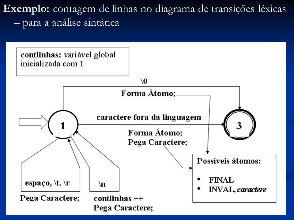 main () { int i; while (i = yylex ()) { printf ( tipo = %d; atributo = , i); printf ( tipo = %d; atributo = , i); switch (i) { switch (i) { case EQ: case PONTO: case VIRG: case DO: printf ( %s\n , yytext); break; case ID: printf ( %s\n , yylval.cadeia); break; case NUM: printf ( %d\n , yylval.valor); break; }}}