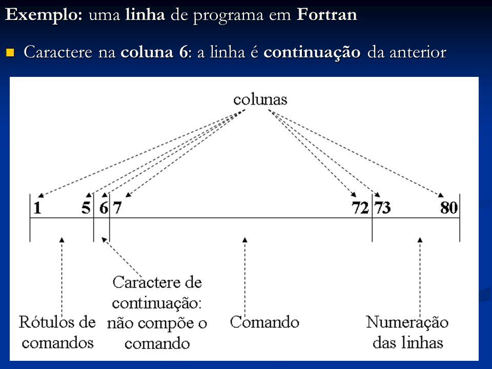 Exemplo: uma linha de programa em Fortran Caractere na coluna 6: a linha é continuação da anterior Caractere na coluna 6: a linha é continuação da anterior