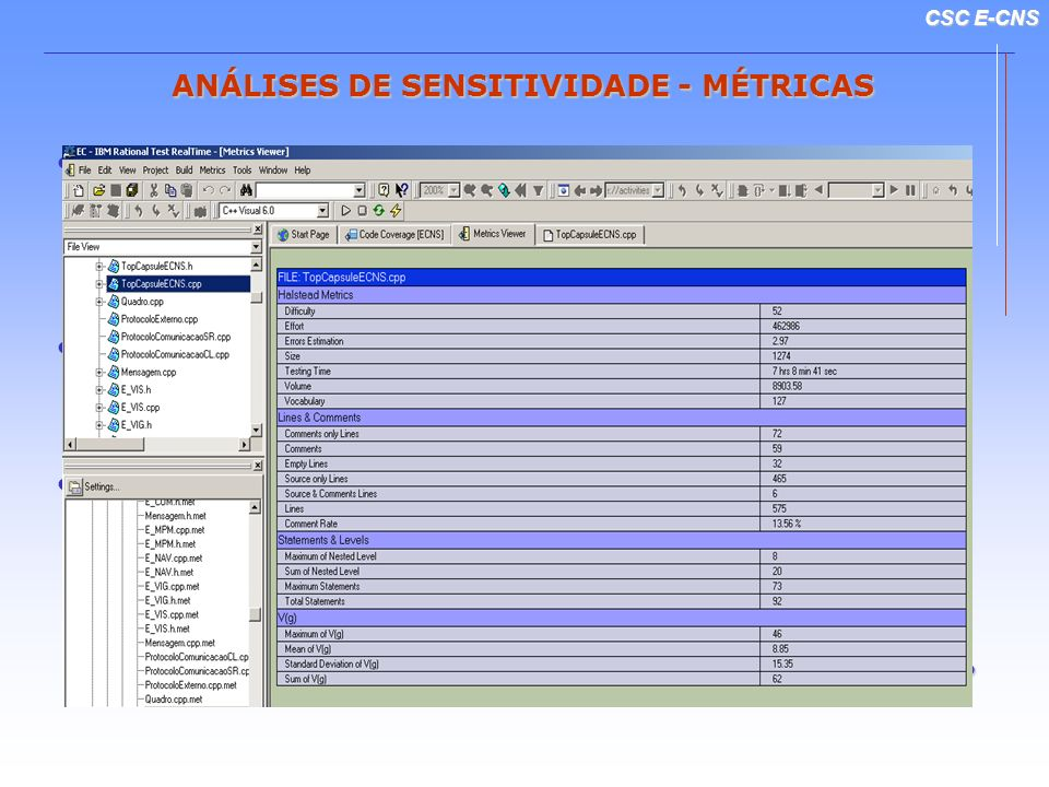 CSC E-CNS ANÁLISES DE SENSITIVIDADE - MÉTRICAS Complexidade Computacional do Código Fonte (Halstead Metrics)Complexidade Computacional do Código Fonte