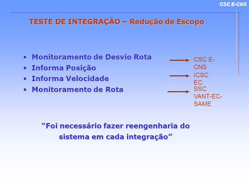 CSC E-CNS TESTE DE INTEGRAÇÃO – Redução de Escopo Monitoramento de Desvio Rota Monitoramento de Desvio Rota Informa Posição Informa Posição Informa Ve