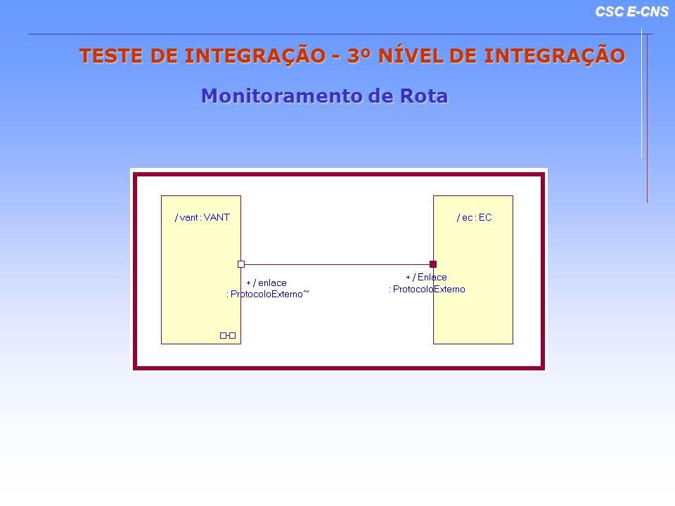 CSC E-CNS TESTE DE INTEGRAÇÃO - 3º NÍVEL DE INTEGRAÇÃO Monitoramento de Rota