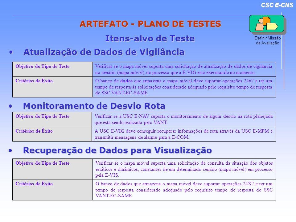 CSC E-CNS ARTEFATO - PLANO DE TESTES Itens-alvo de Teste A USC E-VIG deve conseguir recuperar informações de rota através da USC E-MPM e transmitir me