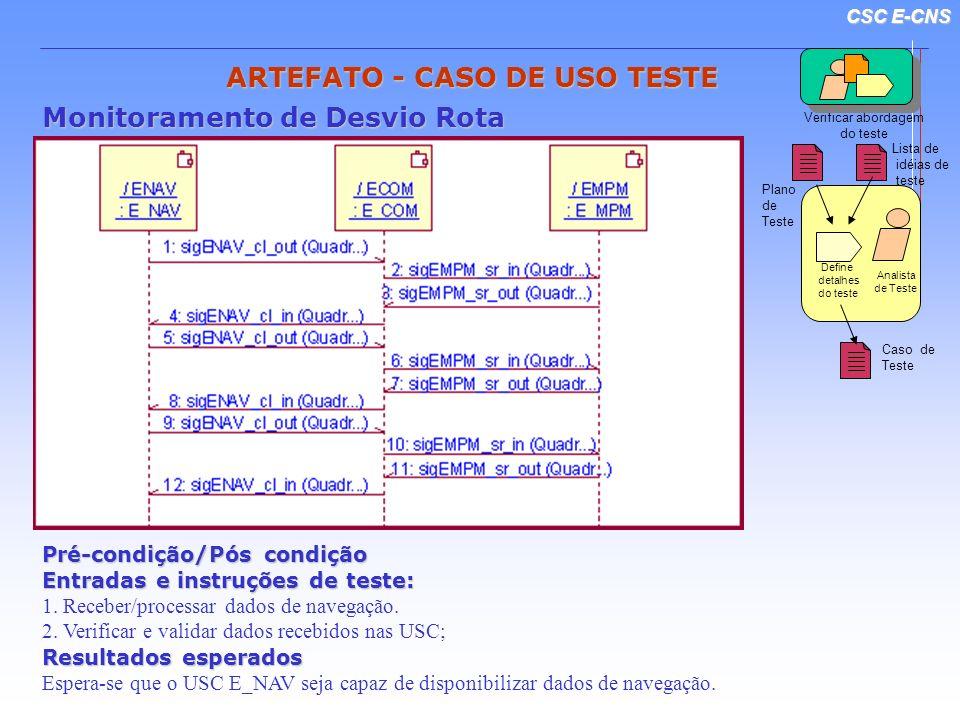 CSC E-CNS ARTEFATO - CASO DE USO TESTE Verificar abordagem do teste Caso de Teste Define detalhes do teste Analista de Teste Plano de Teste Monitorame