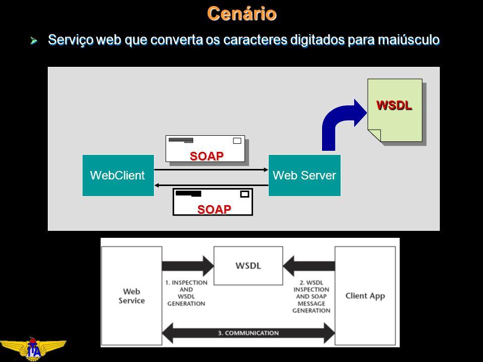 Cenário Serviço web que converta os caracteres digitados para maiúsculo Serviço web que converta os caracteres digitados para maiúsculo WebClientWeb Server SOAPSOAP SOAP WSDLWSDL