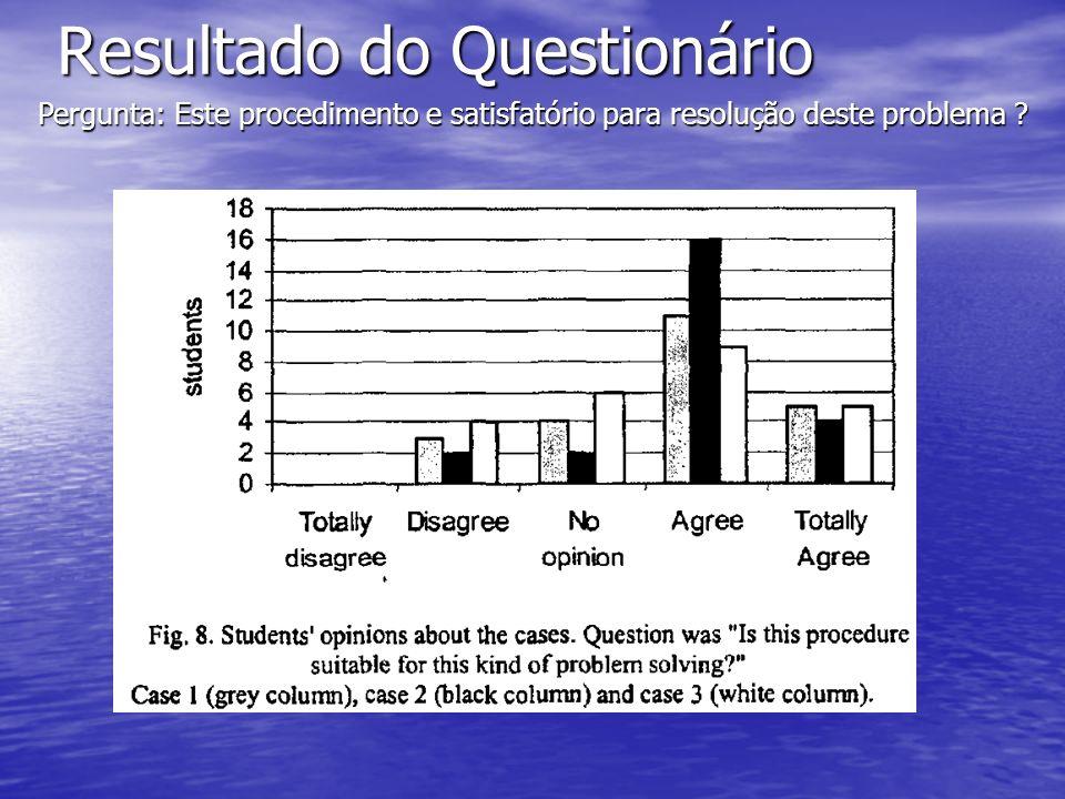 Resultado do Questionário Pergunta: Este procedimento e satisfatório para resolução deste problema