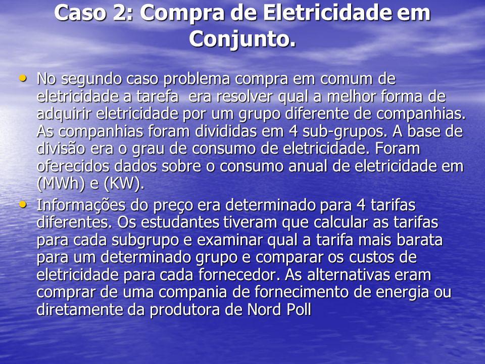 Caso 2: Compra de Eletricidade em Conjunto. No segundo caso problema compra em comum de eletricidade a tarefa era resolver qual a melhor forma de adqu