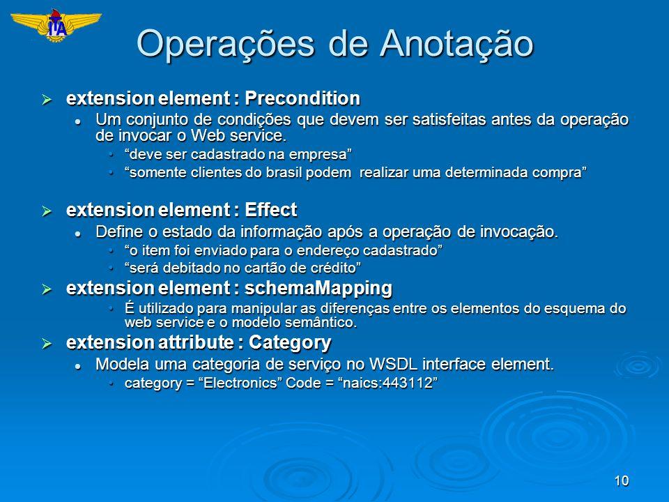 10 Operações de Anotação extension element : Precondition extension element : Precondition Um conjunto de condições que devem ser satisfeitas antes da