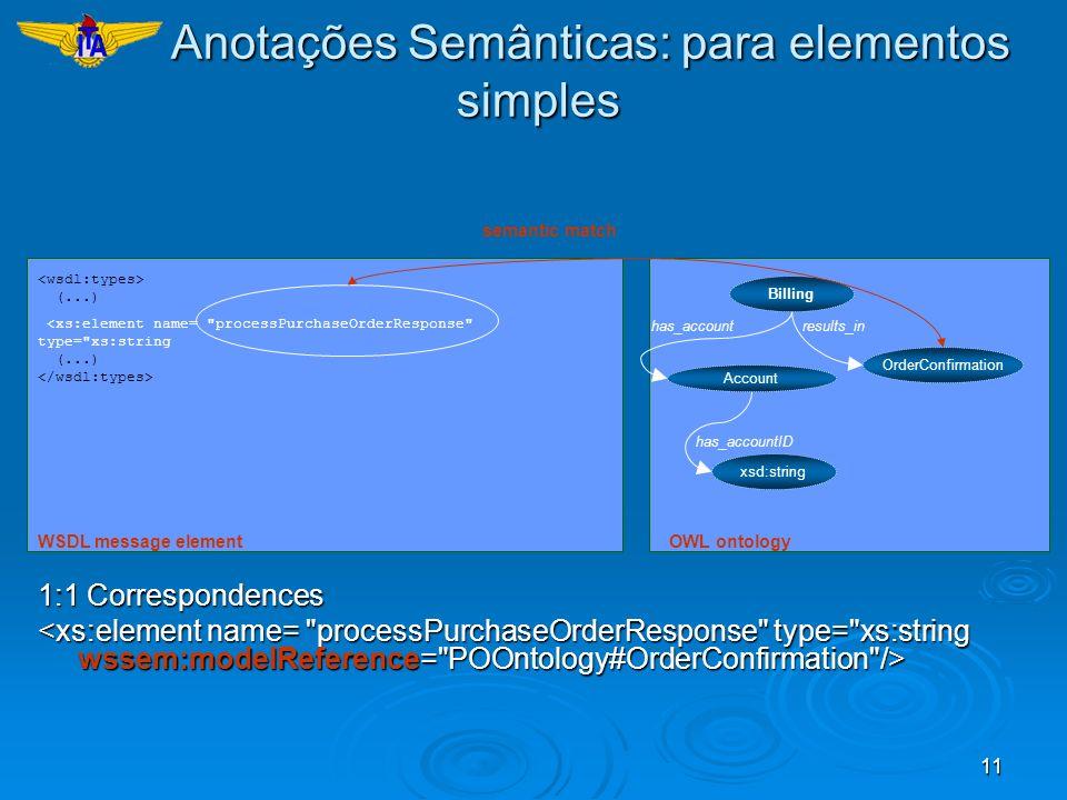 11 Anotações Semânticas: para elementos simples (...) <xs:element name=