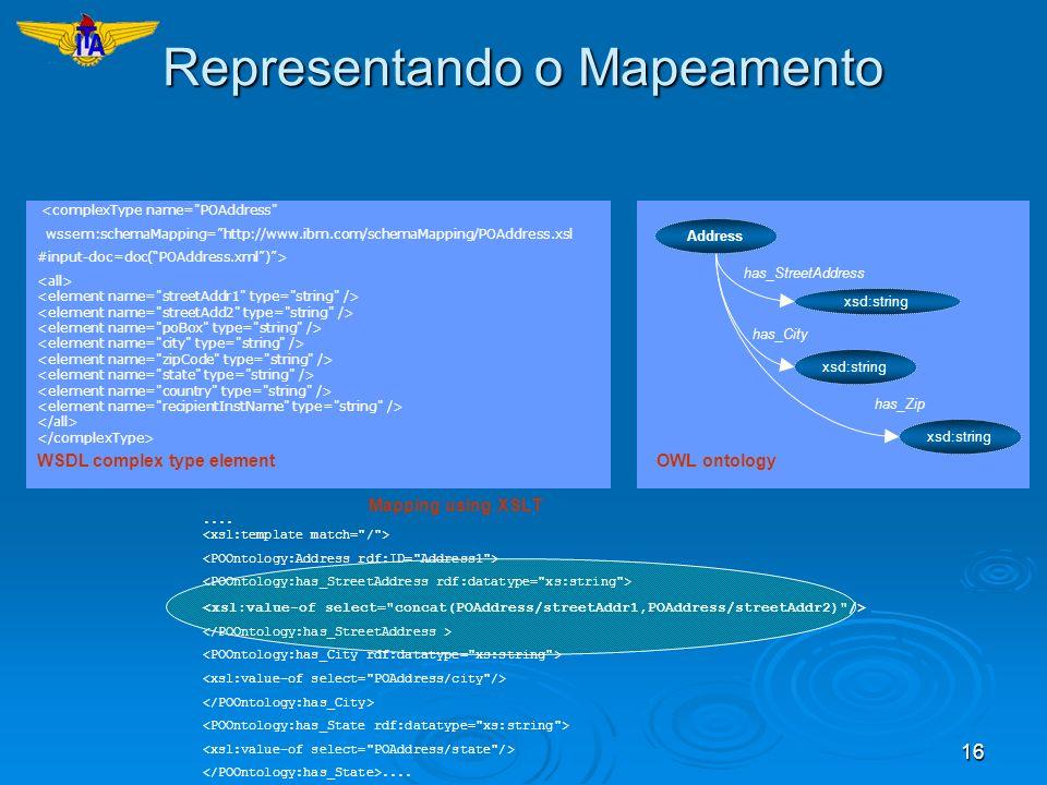 16 Representando o Mapeamento <complexType name=