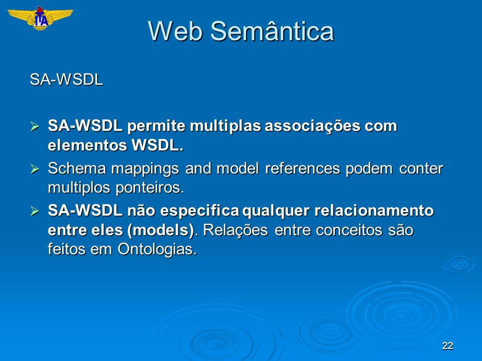 22 Web Semântica SA-WSDL SA-WSDL permite multiplas associações com elementos WSDL. SA-WSDL permite multiplas associações com elementos WSDL. Schema ma