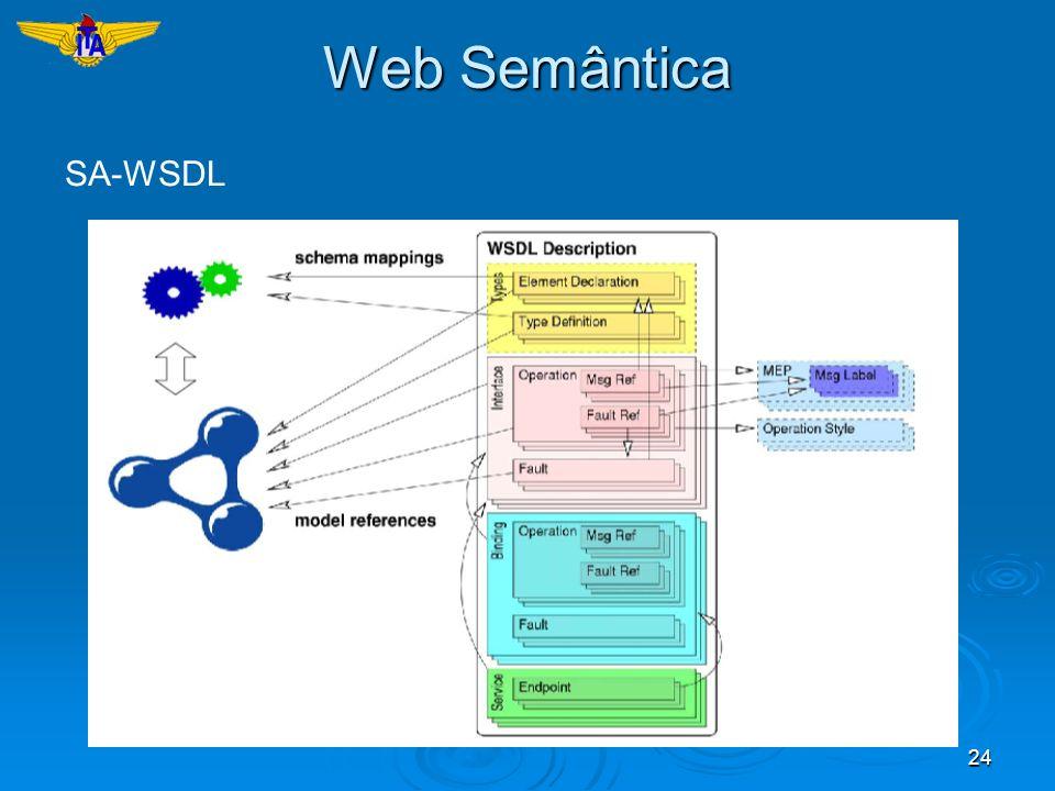 24 Web Semântica SA-WSDL