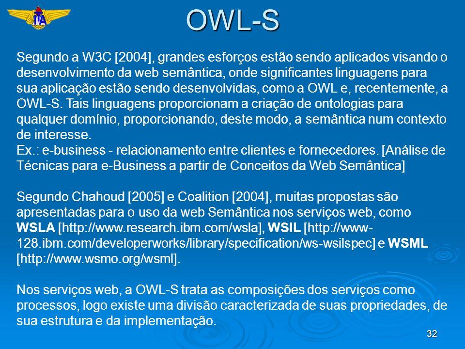 32 Segundo a W3C [2004], grandes esforços estão sendo aplicados visando o desenvolvimento da web semântica, onde significantes linguagens para sua apl