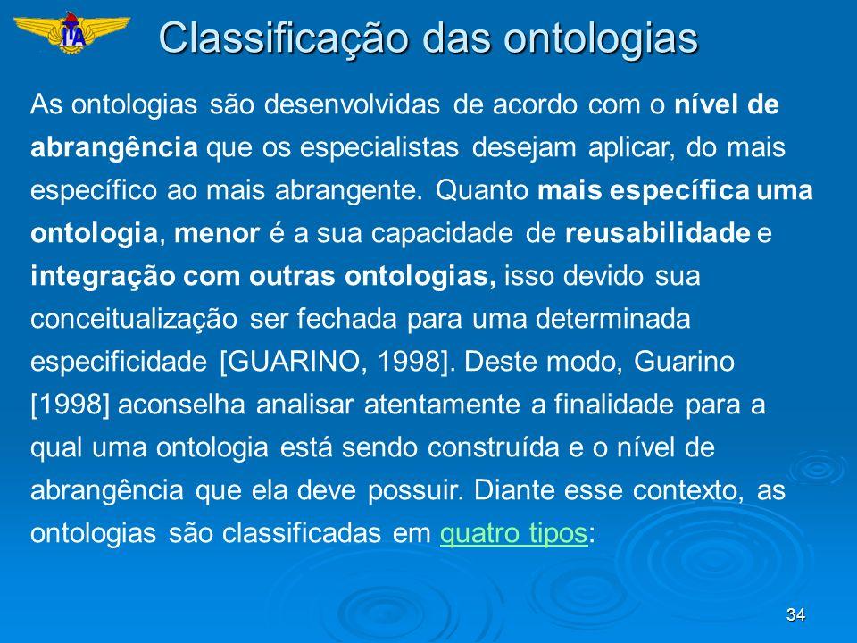34 As ontologias são desenvolvidas de acordo com o nível de abrangência que os especialistas desejam aplicar, do mais específico ao mais abrangente. Q