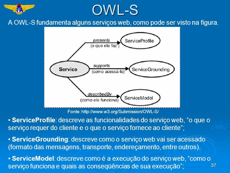 37 A OWL-S fundamenta alguns serviços web, como pode ser visto na figura. ServiceProfile: descreve as funcionalidades do serviço web, o que o serviço