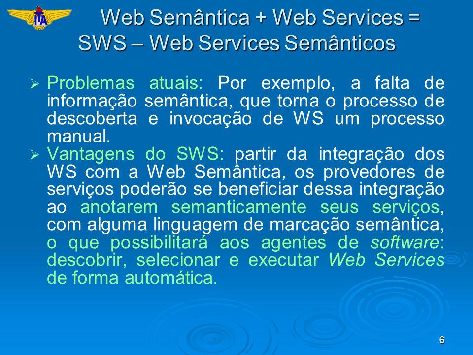 6 Web Semântica + Web Services = SWS – Web Services Semânticos Problemas atuais: Por exemplo, a falta de informação semântica, que torna o processo de