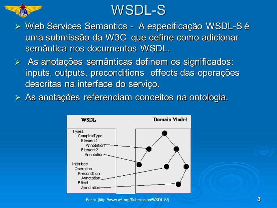 8WSDL-S Web Services Semantics - A especificação WSDL-S é uma submissão da W3C que define como adicionar semântica nos documentos WSDL. Web Services S