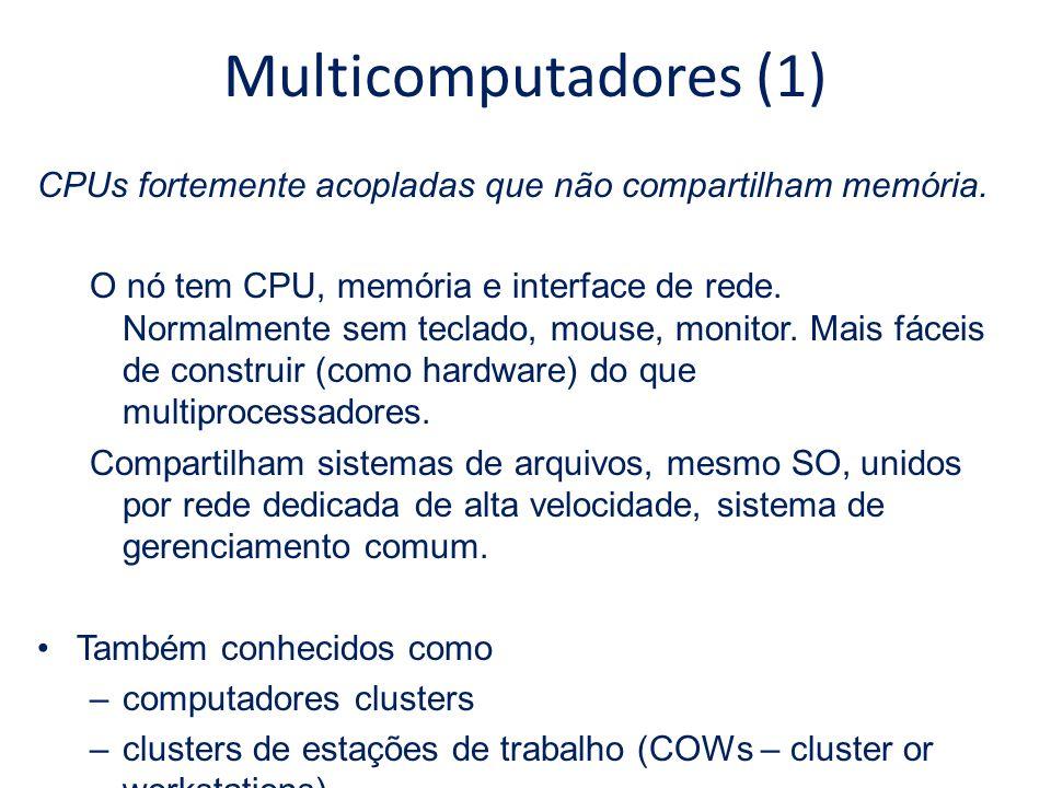Multicomputadores (1) CPUs fortemente acopladas que não compartilham memória. O nó tem CPU, memória e interface de rede. Normalmente sem teclado, mous