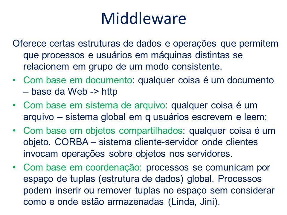 Middleware Oferece certas estruturas de dados e operações que permitem que processos e usuários em máquinas distintas se relacionem em grupo de um mod