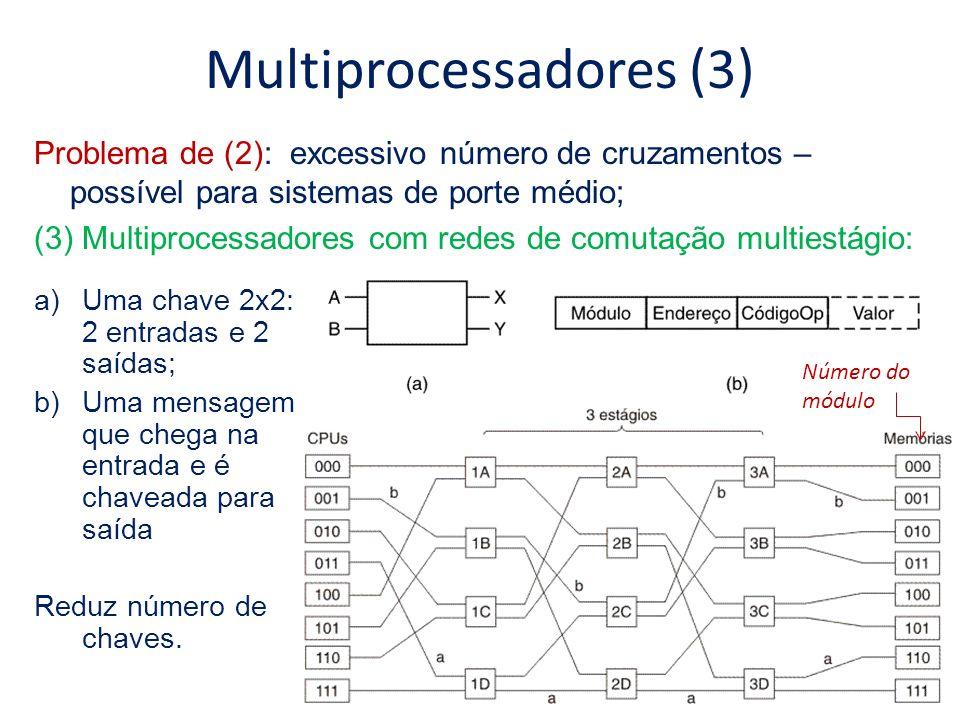 Multiprocessadores (3) Problema de (2): excessivo número de cruzamentos – possível para sistemas de porte médio; (3) Multiprocessadores com redes de c
