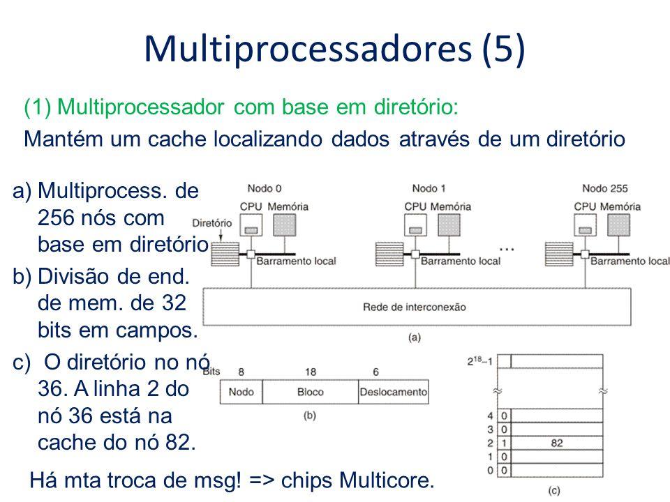 Multiprocessadores (5) (1) Multiprocessador com base em diretório: Mantém um cache localizando dados através de um diretório a)Multiprocess. de 256 nó