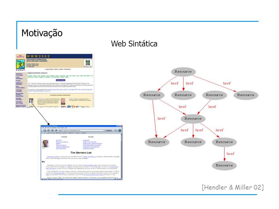 Motivação Web Sintática [Hendler & Miller 02]