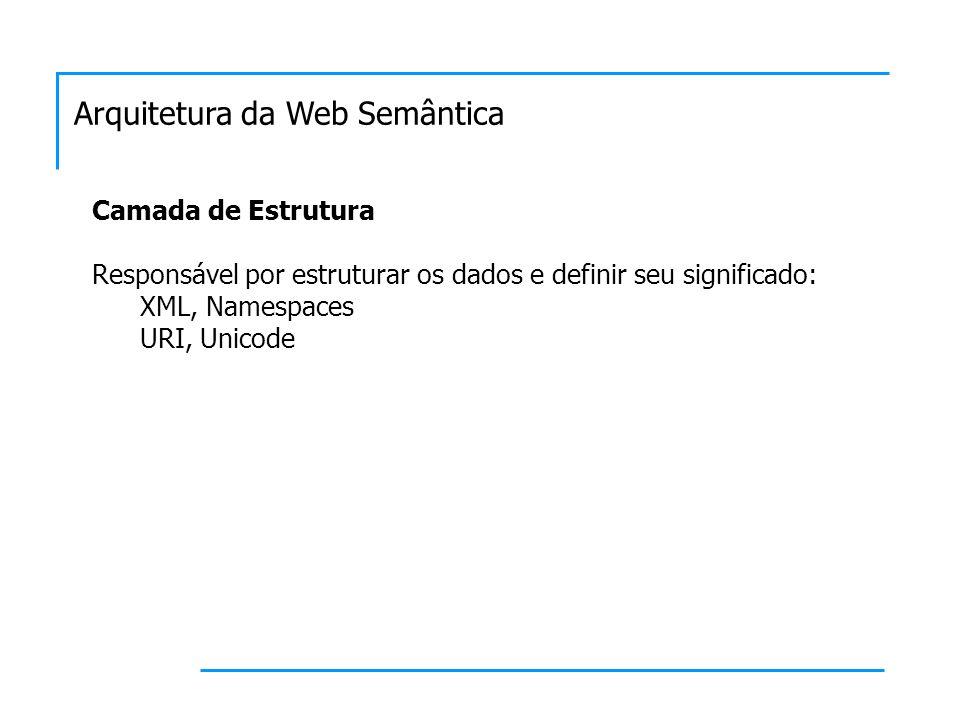 Arquitetura da Web Semântica Camada de Estrutura Responsável por estruturar os dados e definir seu significado: XML, Namespaces URI, Unicode