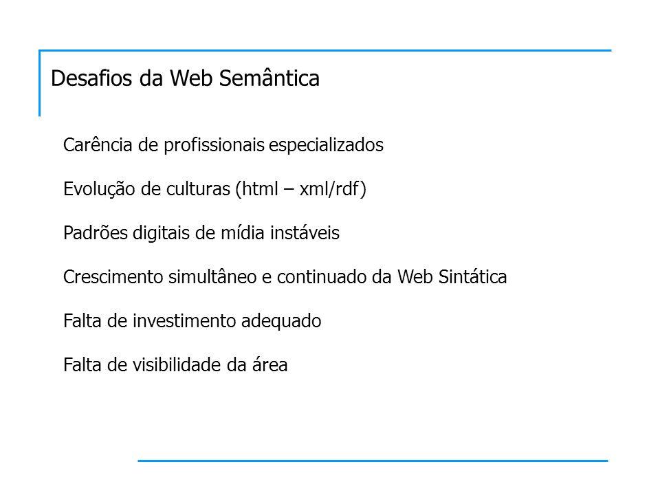 Desafios da Web Semântica Carência de profissionais especializados Evolução de culturas (html – xml/rdf) Padrões digitais de mídia instáveis Crescimento simultâneo e continuado da Web Sintática Falta de investimento adequado Falta de visibilidade da área