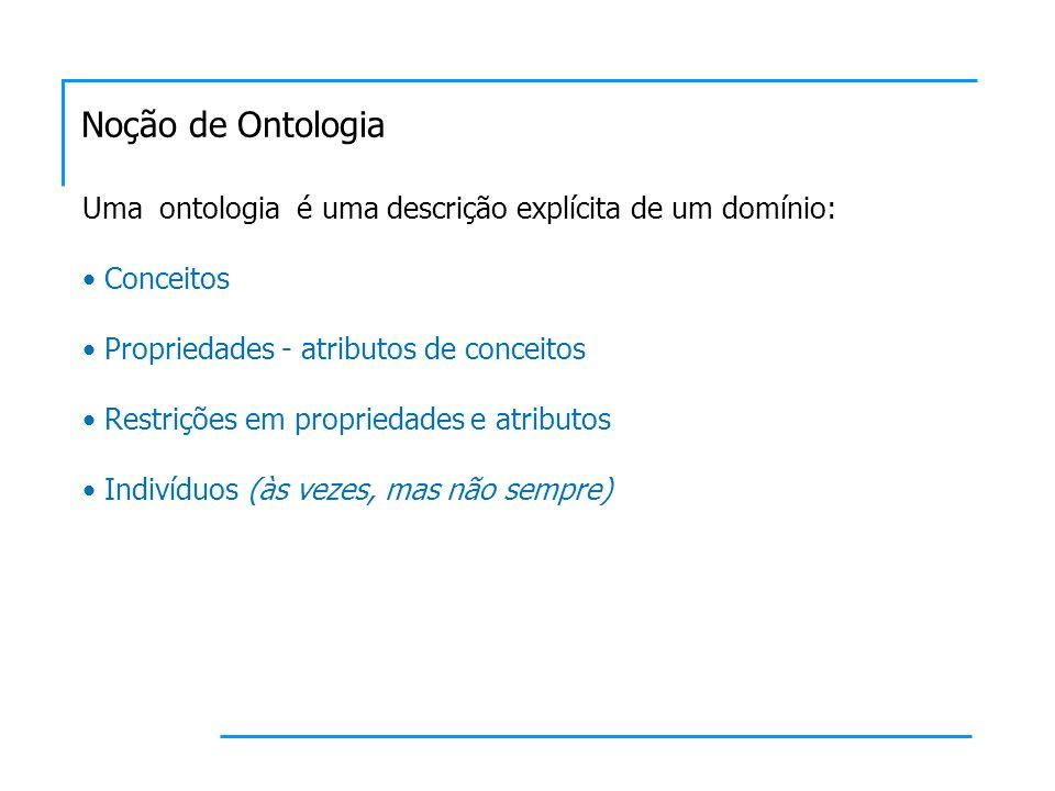 Noção de Ontologia Uma ontologia é uma descrição explícita de um domínio: Conceitos Propriedades - atributos de conceitos Restrições em propriedades e atributos Indivíduos (às vezes, mas não sempre)