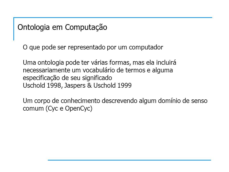 Ontologia em Computação O que pode ser representado por um computador Uma ontologia pode ter várias formas, mas ela incluirá necessariamente um vocabulário de termos e alguma especificação de seu significado Uschold 1998, Jaspers & Uschold 1999 Um corpo de conhecimento descrevendo algum domínio de senso comum (Cyc e OpenCyc)