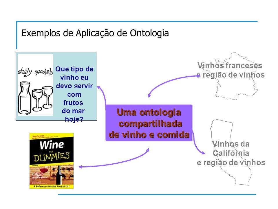 Exemplos de Aplicação de Ontologia Vinhos franceses e região de vinhos Vinhos da Califórnia e região de vinhos Que tipo de vinho eu devo servir com frutos do mar hoje.