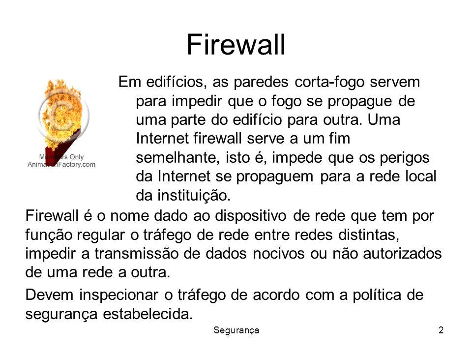 Segurança2 Firewall Em edifícios, as paredes corta-fogo servem para impedir que o fogo se propague de uma parte do edifício para outra.