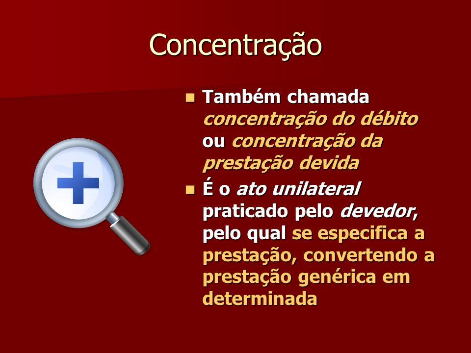 Concentração Também chamada concentração do débito ou concentração da prestação devida Também chamada concentração do débito ou concentração da presta