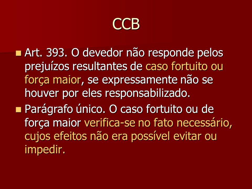 CCB Art.393.