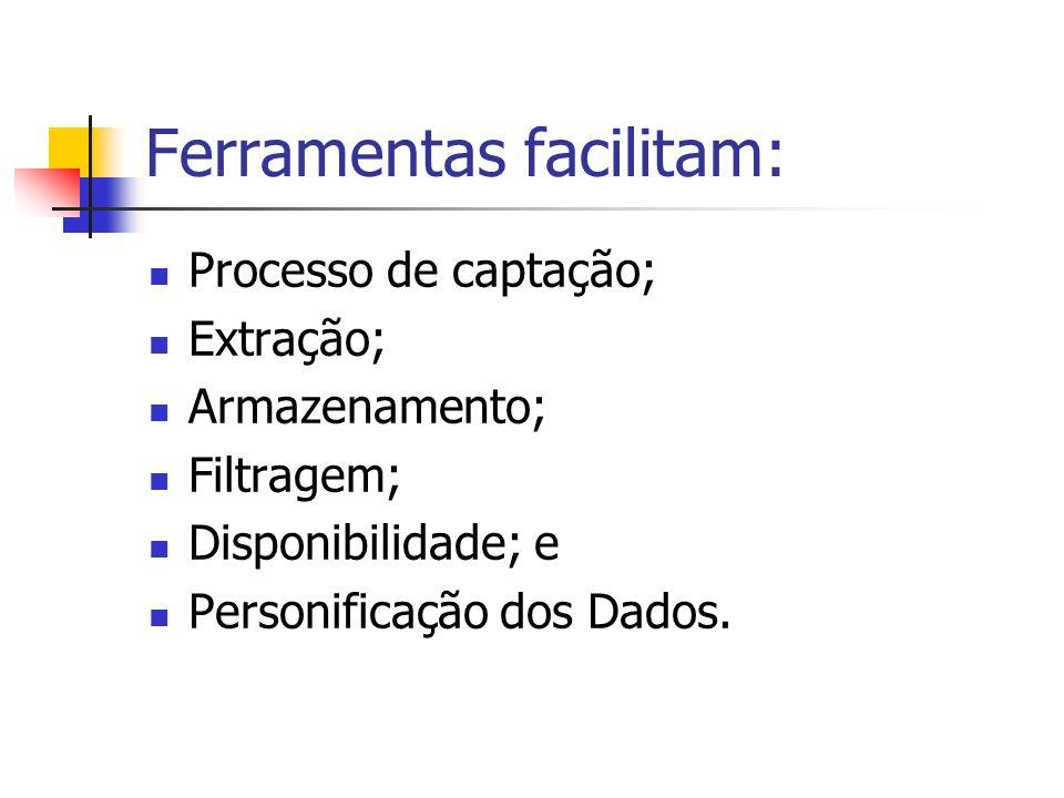 Ferramentas facilitam: Processo de captação; Extração; Armazenamento; Filtragem; Disponibilidade; e Personificação dos Dados.